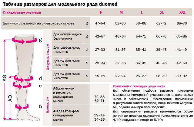 duomedTablica-razmerov-01